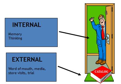 External influences examples. External threat examples. 2019-01-23.